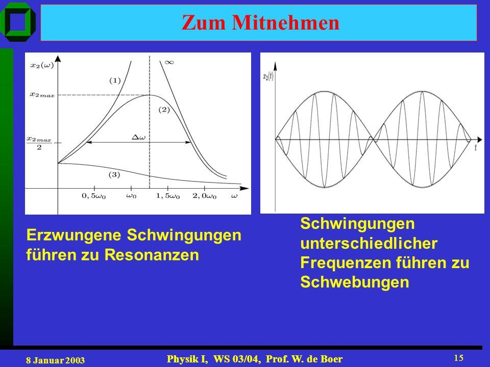 8 Januar 2003 Physik I, WS 03/04, Prof. W. de Boer 15 Physik I, WS 03/04, Prof. W. de Boer 15 Zum Mitnehmen Erzwungene Schwingungen führen zu Resonanz