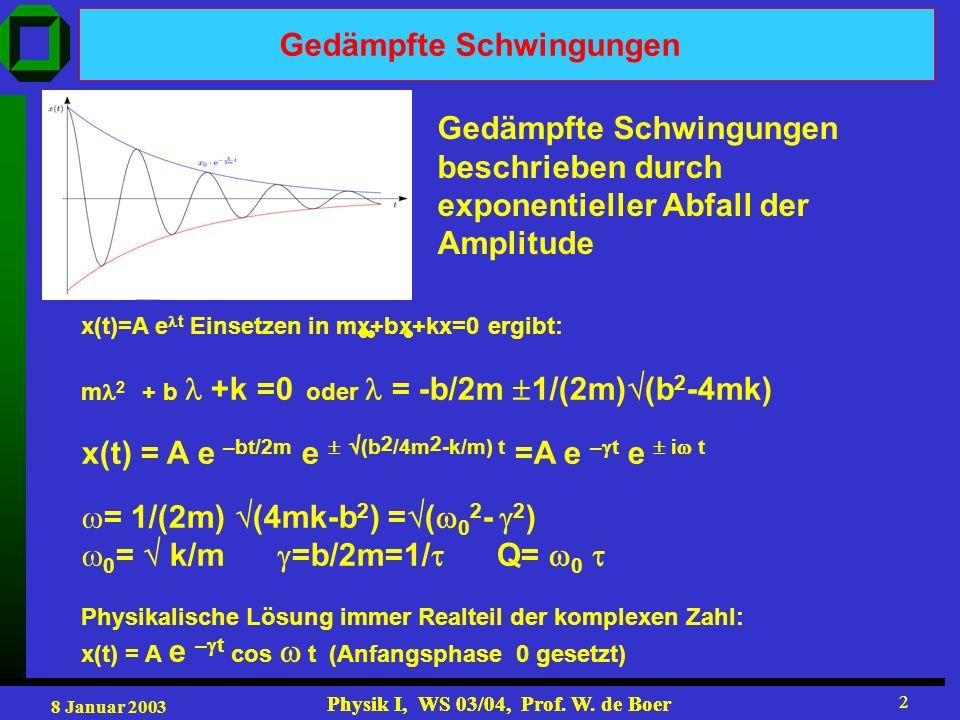 8 Januar 2003 Physik I, WS 03/04, Prof. W. de Boer 2 2 x(t)=A e t Einsetzen in mx+bx+kx=0 ergibt: m 2 + b +k =0 oder = -b/2m 1/(2m) (b 2 -4mk) x(t) =