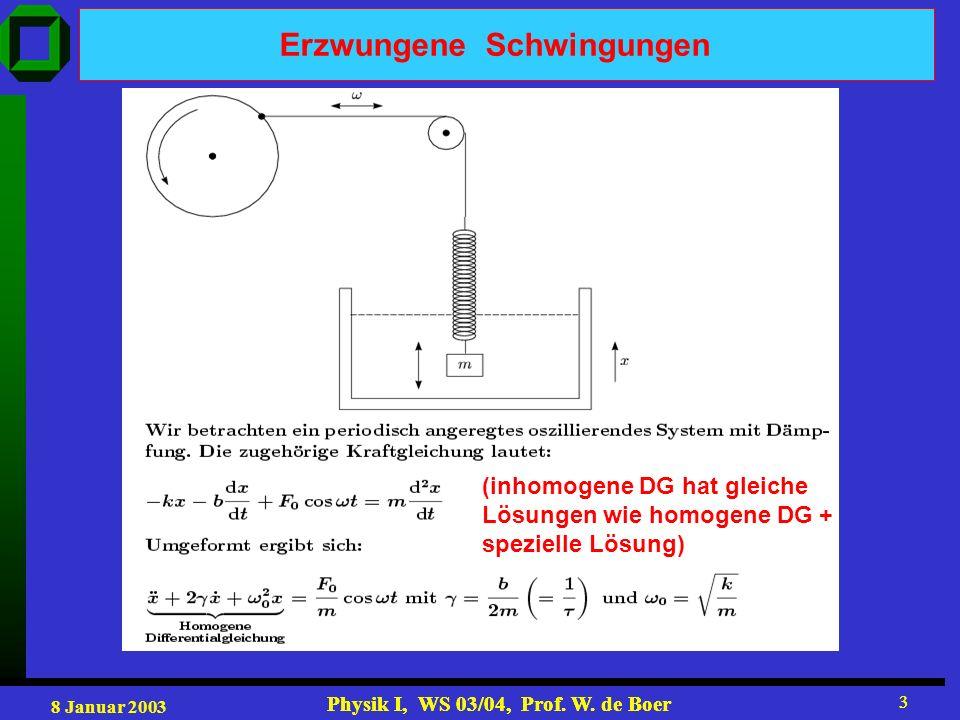 8 Januar 2003 Physik I, WS 03/04, Prof. W. de Boer 3 3 Erzwungene Schwingungen (inhomogene DG hat gleiche Lösungen wie homogene DG + spezielle Lösung)