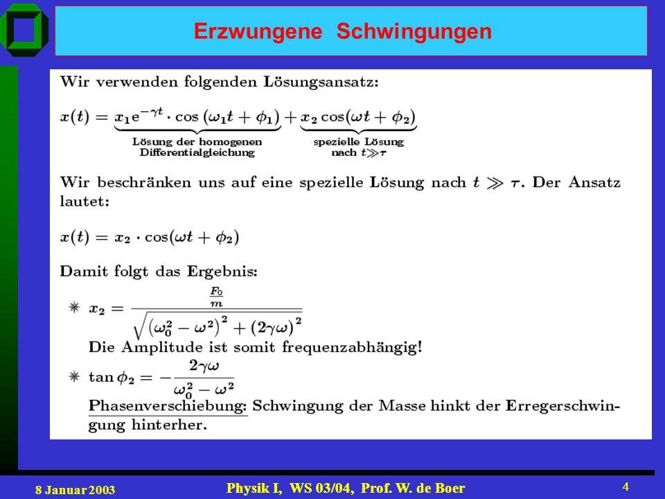 8 Januar 2003 Physik I, WS 03/04, Prof. W. de Boer 4 4 Erzwungene Schwingungen