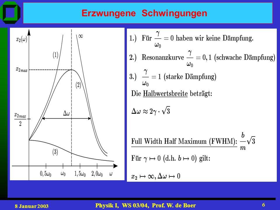 8 Januar 2003 Physik I, WS 03/04, Prof. W. de Boer 6 6 Erzwungene Schwingungen