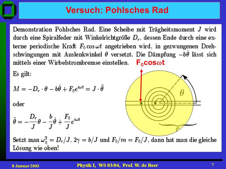8 Januar 2003 Physik I, WS 03/04, Prof. W. de Boer 8 8 Gekoppelte Schwingungen, z.B. Atome