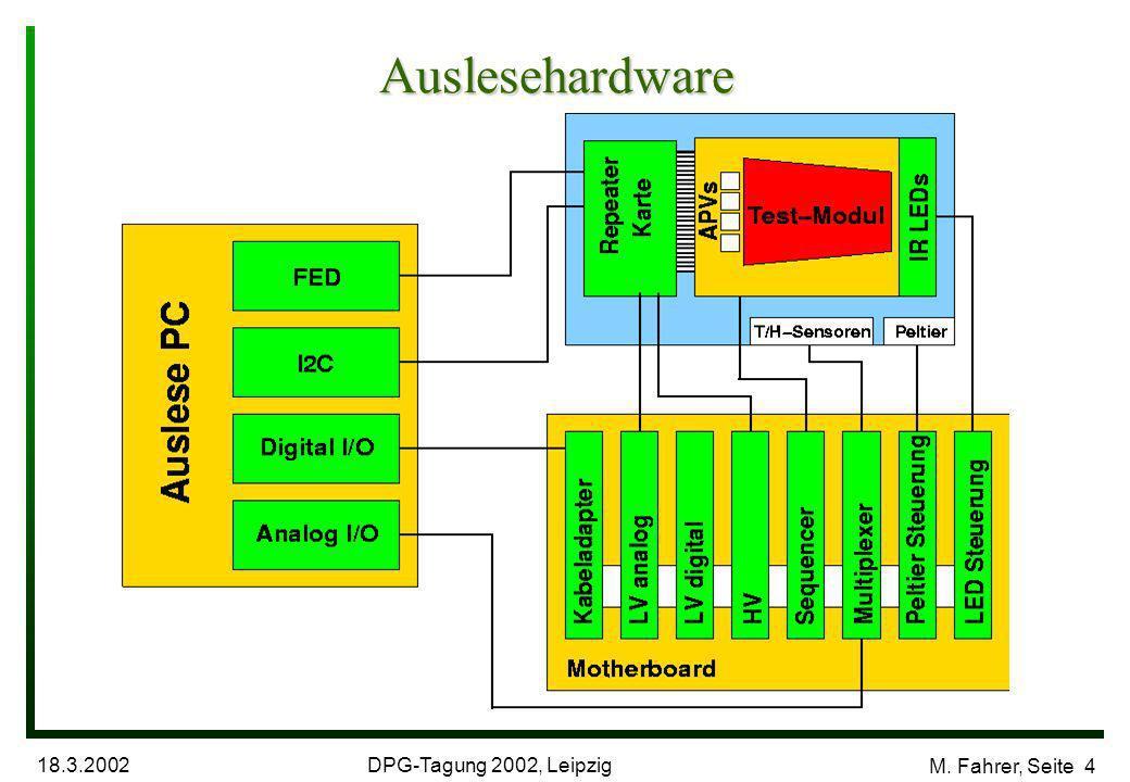 DPG-Tagung 2002, Leipzig 18.3.2002 M. Fahrer, Seite 4 Auslesehardware
