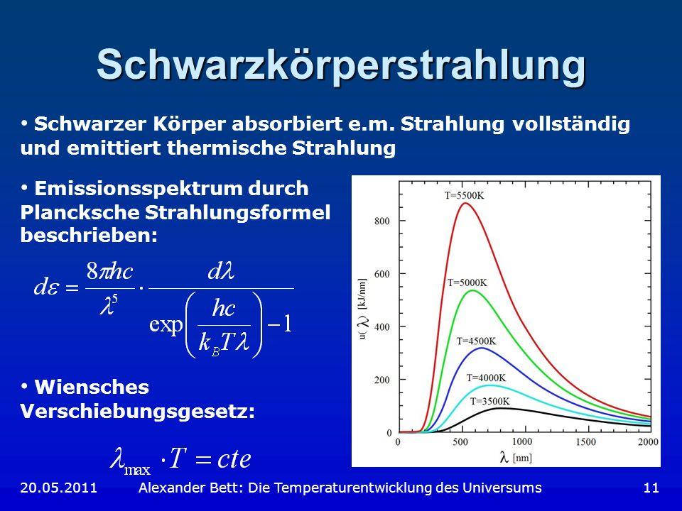 Schwarzkörperstrahlung Schwarzer Körper absorbiert e.m. Strahlung vollständig und emittiert thermische Strahlung Emissionsspektrum durch Plancksche St