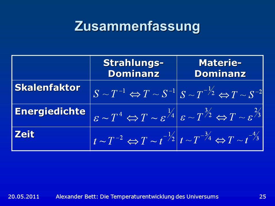Zusammenfassung Strahlungs- Dominanz Materie- Dominanz Skalenfaktor Energiedichte Zeit 20.05.2011 Alexander Bett: Die Temperaturentwicklung des Univer