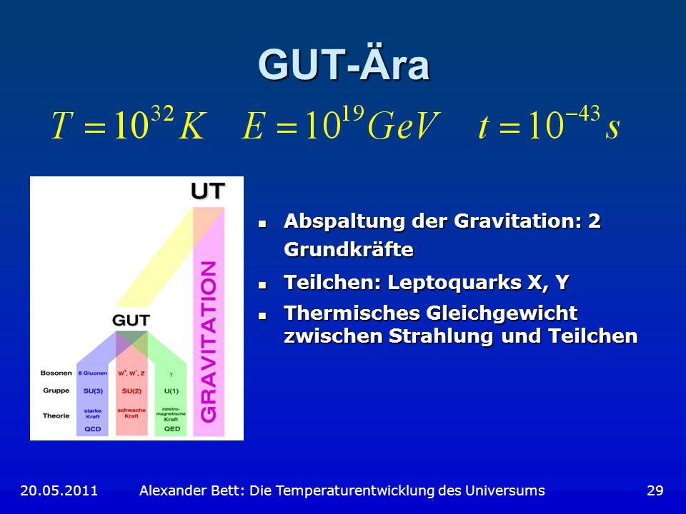GUT-Ära Abspaltung der Gravitation: 2 Grundkräfte Abspaltung der Gravitation: 2 Grundkräfte Teilchen: Leptoquarks X, Y Teilchen: Leptoquarks X, Y Ther