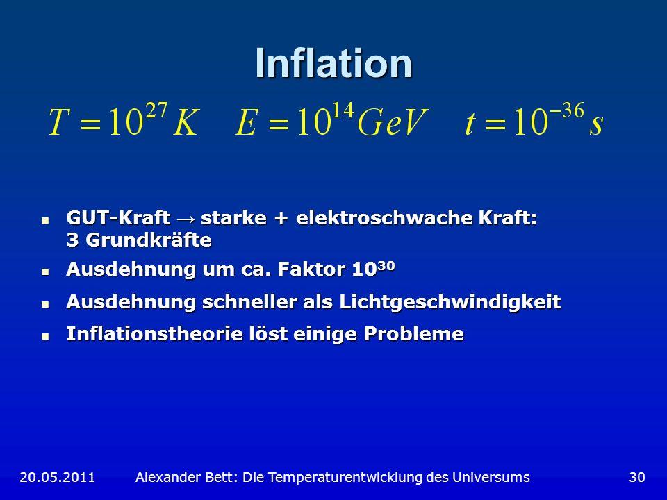 Inflation GUT-Kraft starke + elektroschwache Kraft: 3 Grundkräfte GUT-Kraft starke + elektroschwache Kraft: 3 Grundkräfte Ausdehnung um ca. Faktor 10