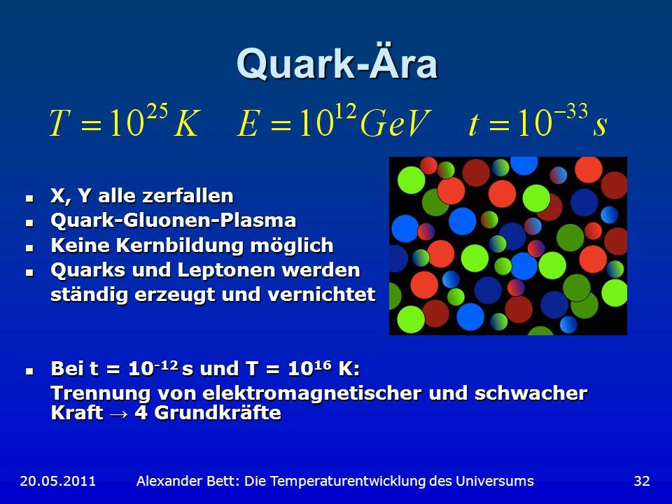 Quark-Ära X, Y alle zerfallen X, Y alle zerfallen Quark-Gluonen-Plasma Quark-Gluonen-Plasma Keine Kernbildung möglich Keine Kernbildung möglich Quarks