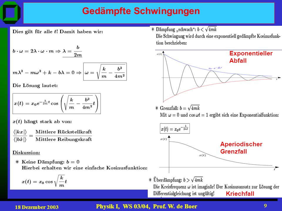 18 Dezember 2003 Physik I, WS 03/04, Prof.W. de Boer 10 Physik I, WS 03/04, Prof.