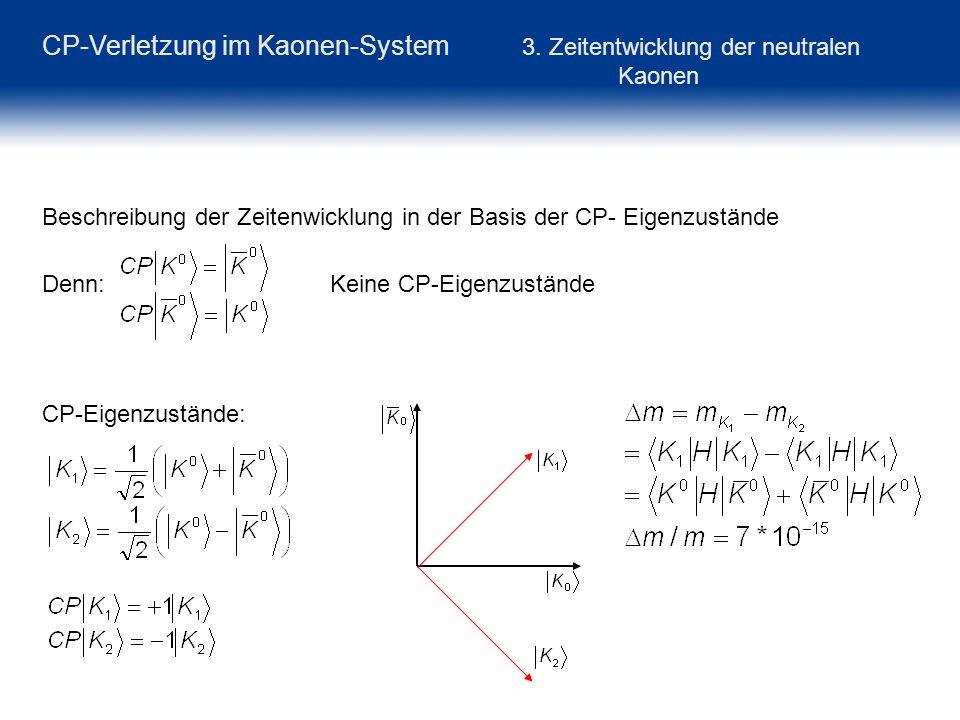 CP-Verletzung im Kaonen-System 3. Zeitentwicklung der neutralen Kaonen Beschreibung der Zeitenwicklung in der Basis der CP- Eigenzustände Denn:Keine C