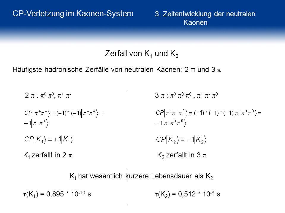 CP-Verletzung im Kaonen-System 3. Zeitentwicklung der neutralen Kaonen Zerfall von K 1 und K 2 Häufigste hadronische Zerfälle von neutralen Kaonen: 2