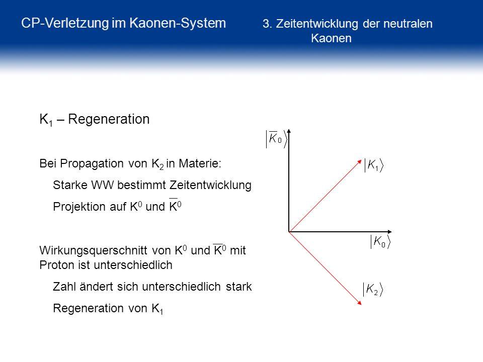 CP-Verletzung im Kaonen-System 3. Zeitentwicklung der neutralen Kaonen K 1 – Regeneration Bei Propagation von K 2 in Materie: Starke WW bestimmt Zeite
