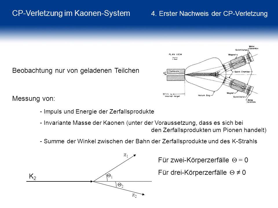 CP-Verletzung im Kaonen-System 4. Erster Nachweis der CP-Verletzung Beobachtung nur von geladenen Teilchen Messung von: - Impuls und Energie der Zerfa