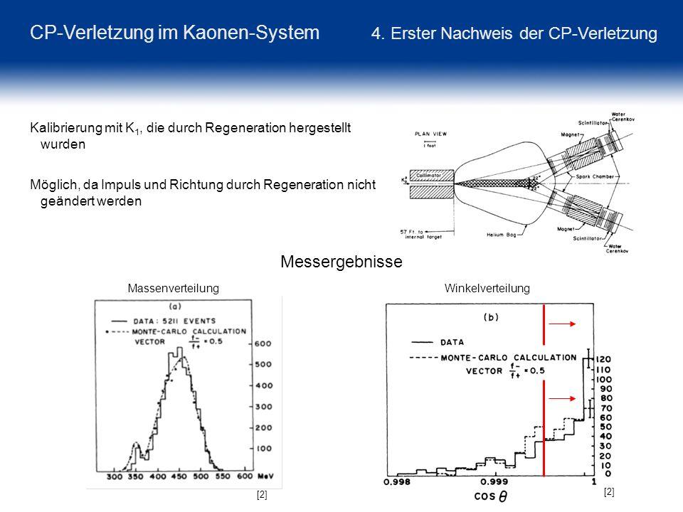 CP-Verletzung im Kaonen-System 4. Erster Nachweis der CP-Verletzung Kalibrierung mit K 1, die durch Regeneration hergestellt wurden Möglich, da Impuls