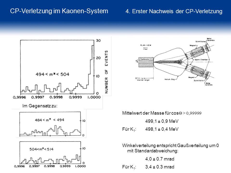 CP-Verletzung im Kaonen-System 4. Erster Nachweis der CP-Verletzung Im Gegensatz zu: Mittelwert der Masse für cos Θ > 0,99999 499,1 ± 0,9 MeV Für K 1