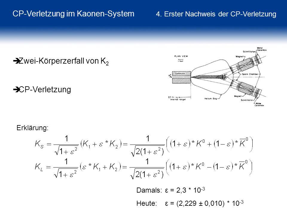 CP-Verletzung im Kaonen-System 4. Erster Nachweis der CP-Verletzung Zwei-Körperzerfall von K 2 CP-Verletzung Erklärung: Damals:ε = 2,3 * 10 -3 Heute: