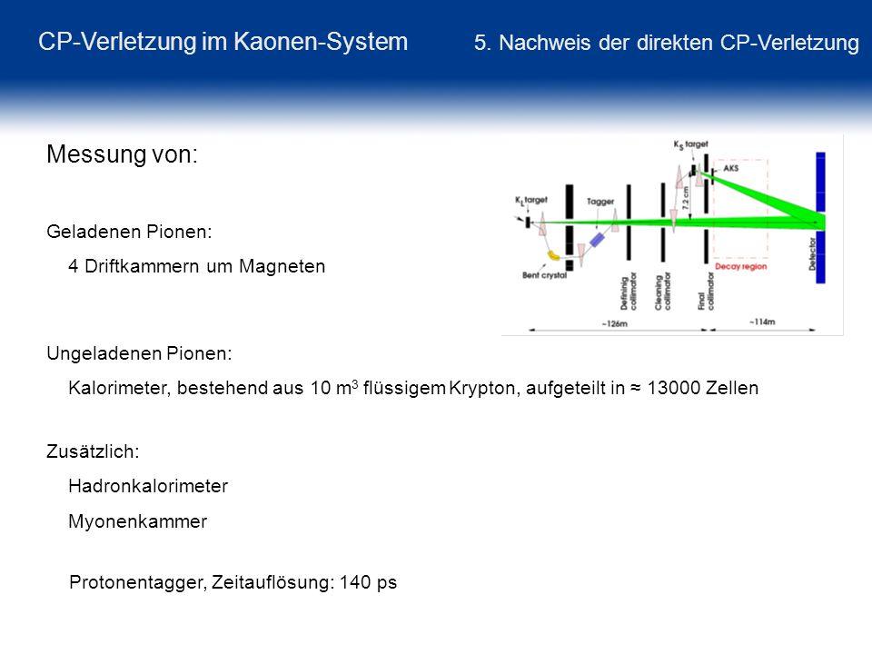 CP-Verletzung im Kaonen-System 5. Nachweis der direkten CP-Verletzung Messung von: Geladenen Pionen: 4 Driftkammern um Magneten Ungeladenen Pionen: Ka