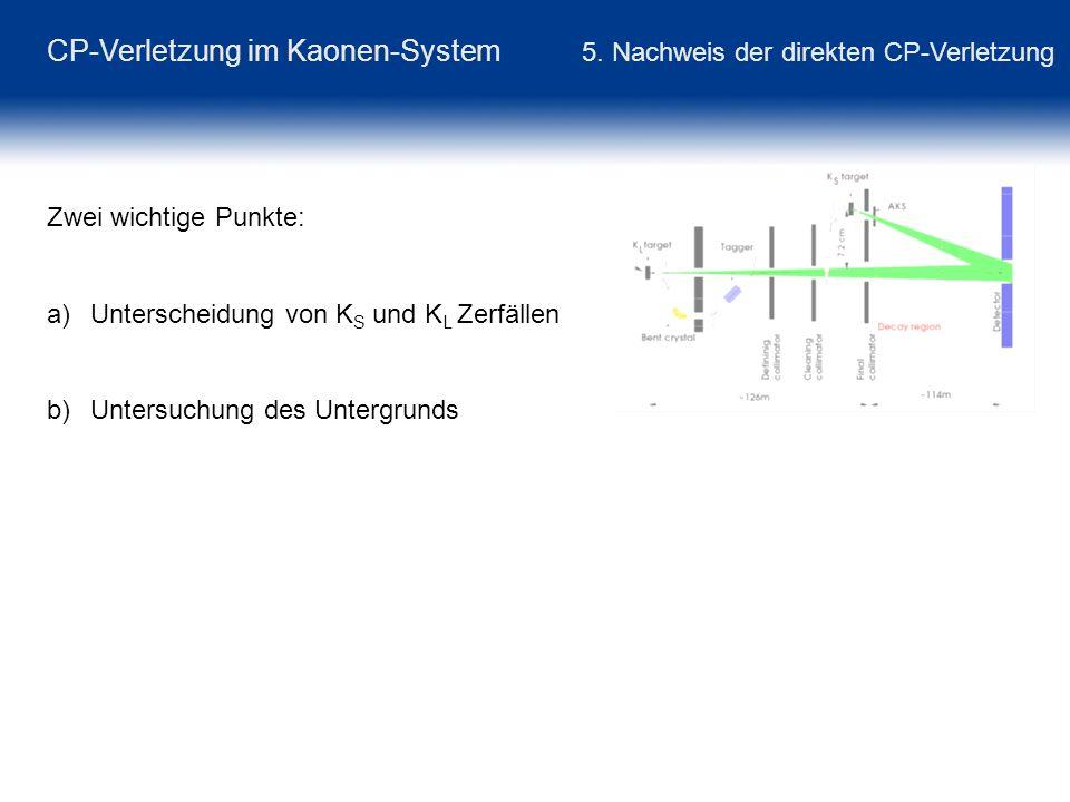 CP-Verletzung im Kaonen-System 5. Nachweis der direkten CP-Verletzung Zwei wichtige Punkte: a)Unterscheidung von K S und K L Zerfällen b)Untersuchung