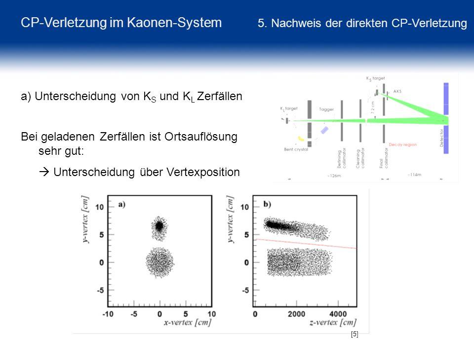 CP-Verletzung im Kaonen-System 5. Nachweis der direkten CP-Verletzung a) Unterscheidung von K S und K L Zerfällen Bei geladenen Zerfällen ist Ortsaufl