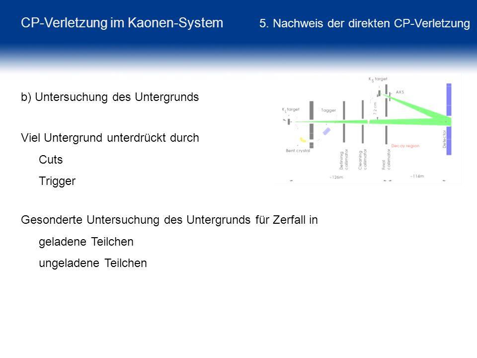 CP-Verletzung im Kaonen-System 5. Nachweis der direkten CP-Verletzung b) Untersuchung des Untergrunds Viel Untergrund unterdrückt durch Cuts Trigger G
