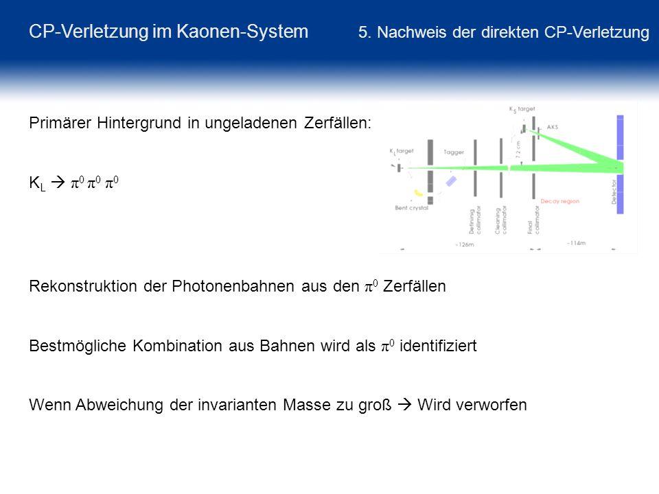 CP-Verletzung im Kaonen-System 5. Nachweis der direkten CP-Verletzung Primärer Hintergrund in ungeladenen Zerfällen: K L π 0 π 0 π 0 Rekonstruktion de