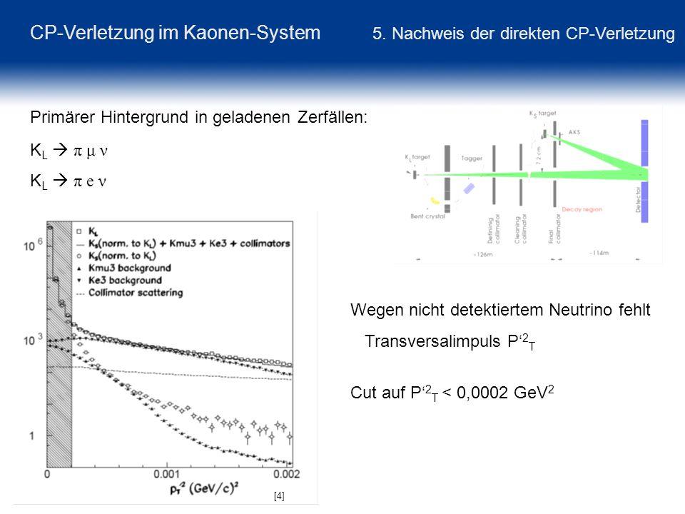 CP-Verletzung im Kaonen-System 5. Nachweis der direkten CP-Verletzung Primärer Hintergrund in geladenen Zerfällen: K L π μ ν K L π e ν Wegen nicht det