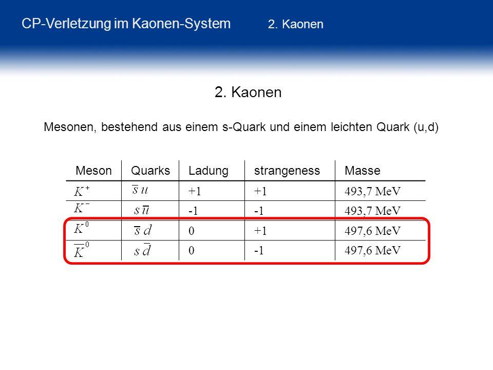 CP-Verletzung im Kaonen-System 2. Kaonen 2. Kaonen Mesonen, bestehend aus einem s-Quark und einem leichten Quark (u,d) MesonQuarksLadungstrangenessMas
