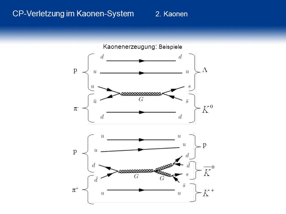 p π-π- Λ CP-Verletzung im Kaonen-System 2. Kaonen Kaonenerzeugung : Beispiele p π+π+ p