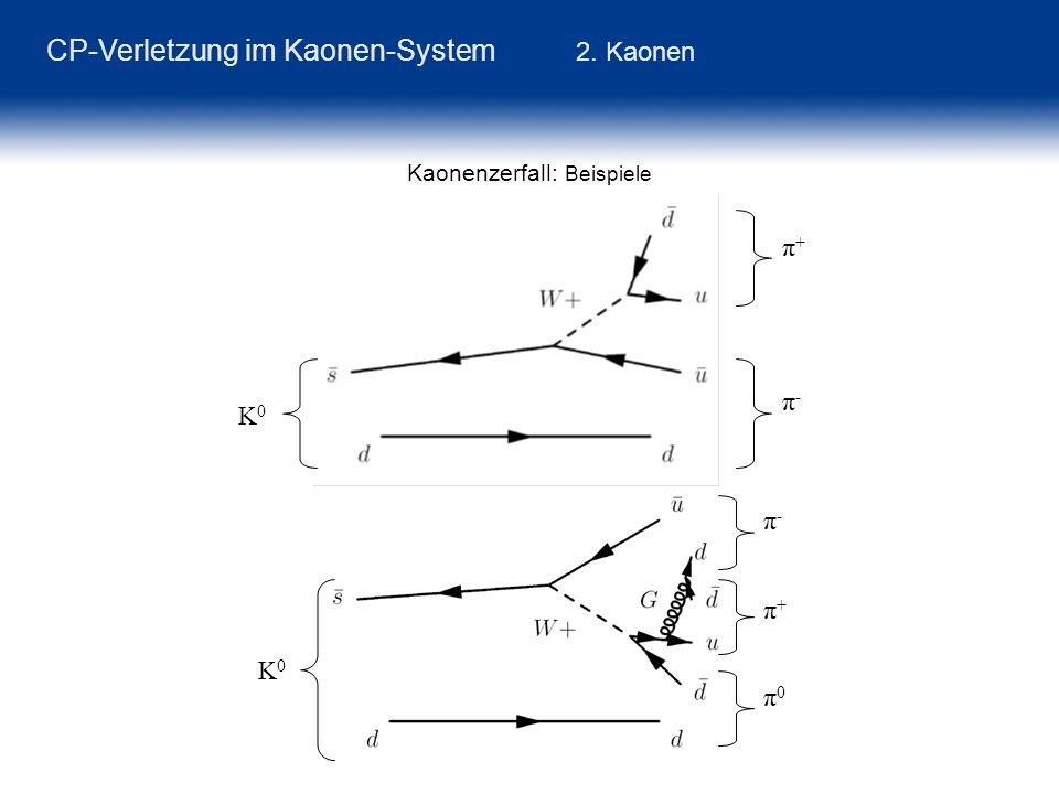 K0K0 π-π- π+π+ CP-Verletzung im Kaonen-System 2. Kaonen Kaonenzerfall: Beispiele π-π- π+π+ π0π0 K0K0