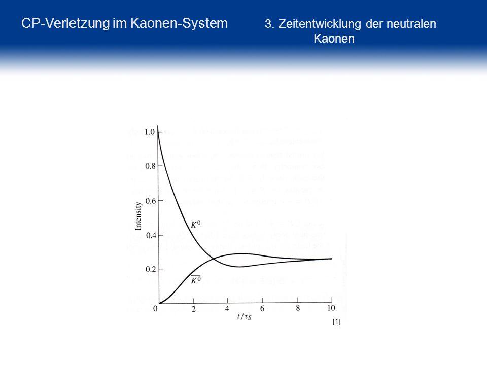 CP-Verletzung im Kaonen-System 3. Zeitentwicklung der neutralen Kaonen [1]