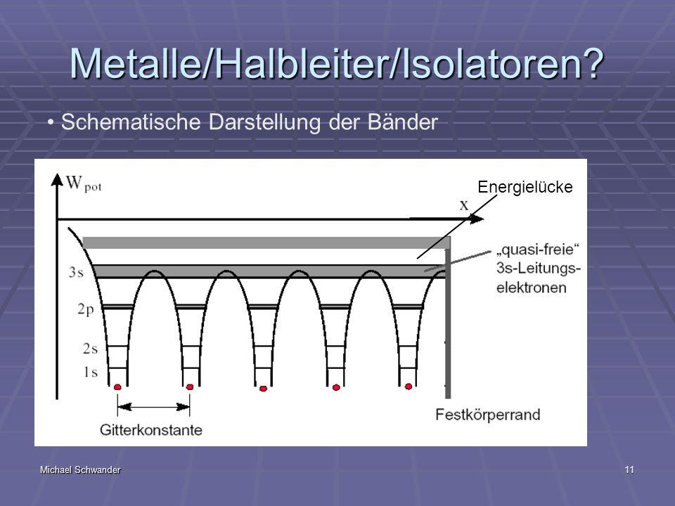 Michael Schwander11 Metalle/Halbleiter/Isolatoren? Schematische Darstellung der Bänder Energielücke