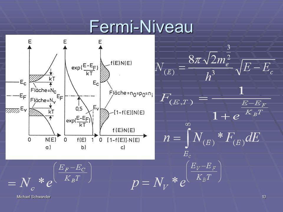 Michael Schwander13 Fermi-Niveau
