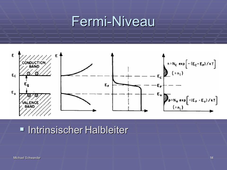 Michael Schwander14 Fermi-Niveau Intrinsischer Halbleiter Intrinsischer Halbleiter