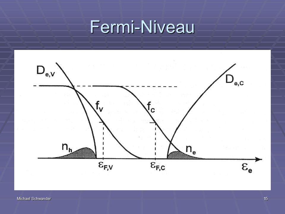 Michael Schwander15 Fermi-Niveau