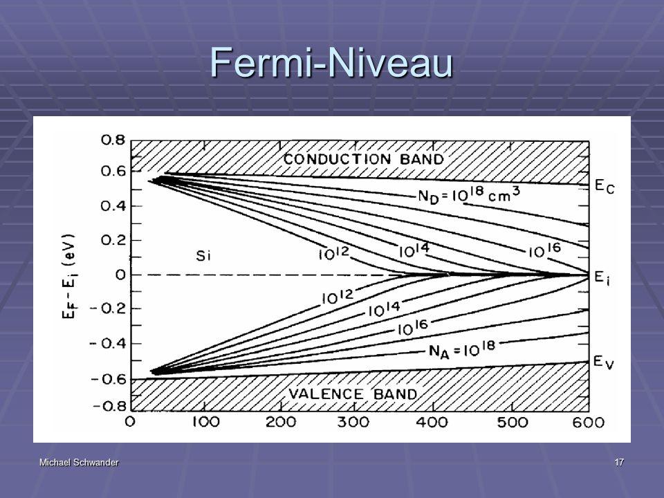 Michael Schwander17 Fermi-Niveau