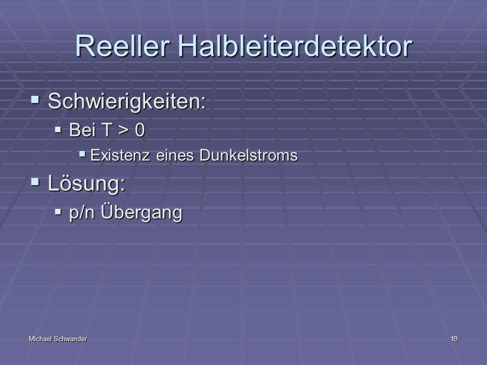 Michael Schwander19 Reeller Halbleiterdetektor Schwierigkeiten: Schwierigkeiten: Bei T > 0 Bei T > 0 Existenz eines Dunkelstroms Existenz eines Dunkelstroms Lösung: Lösung: p/n Übergang p/n Übergang