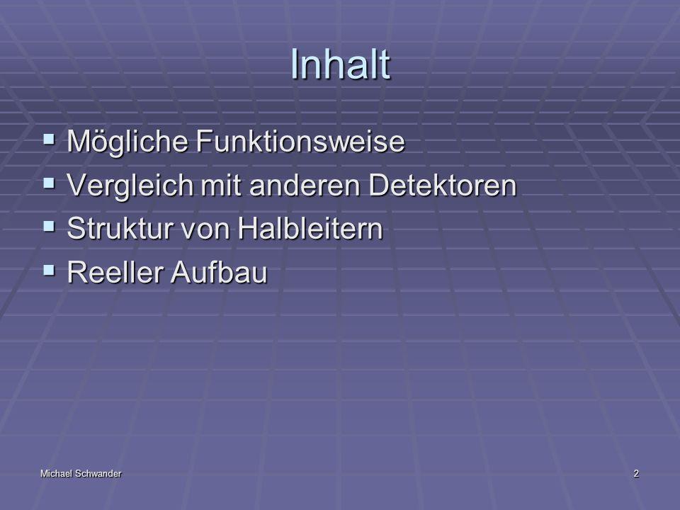 2 Inhalt Mögliche Funktionsweise Mögliche Funktionsweise Vergleich mit anderen Detektoren Vergleich mit anderen Detektoren Struktur von Halbleitern Struktur von Halbleitern Reeller Aufbau Reeller Aufbau