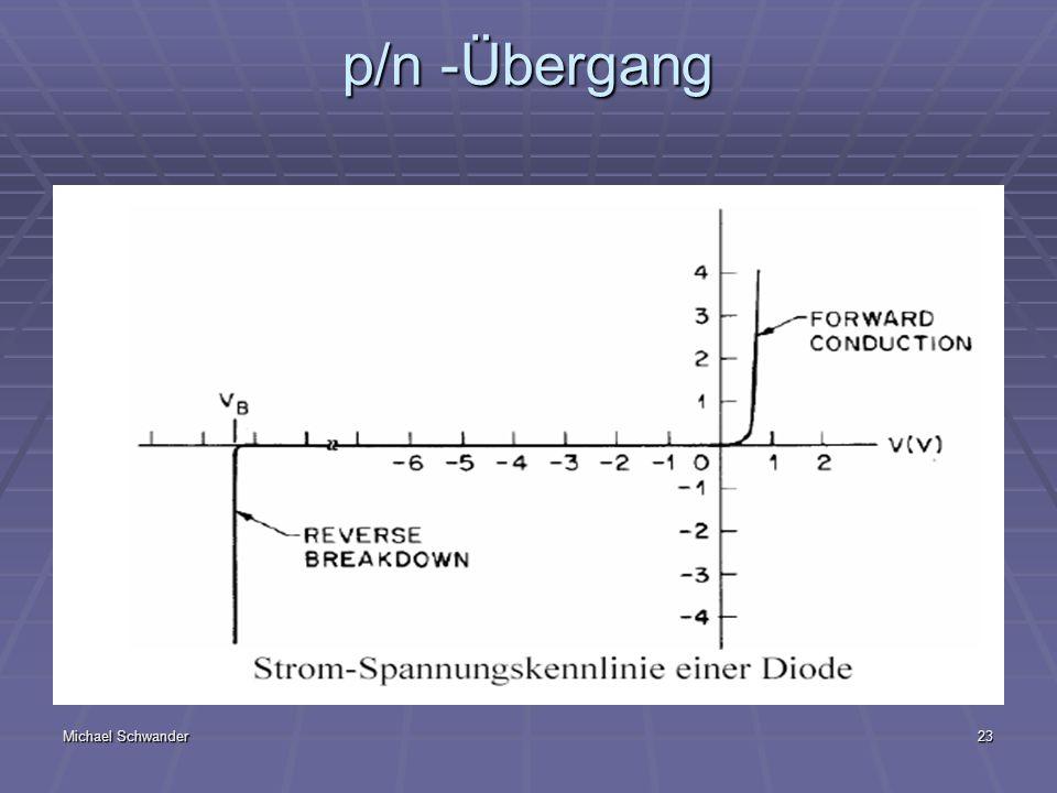 Michael Schwander23 p/n -Übergang