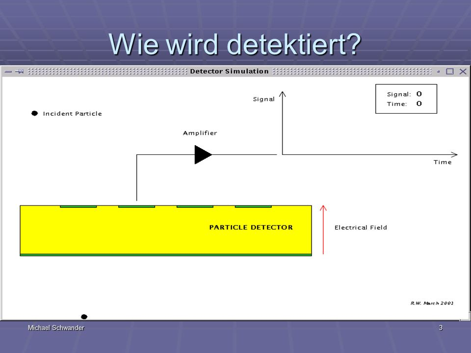Michael Schwander3 Wie wird detektiert?