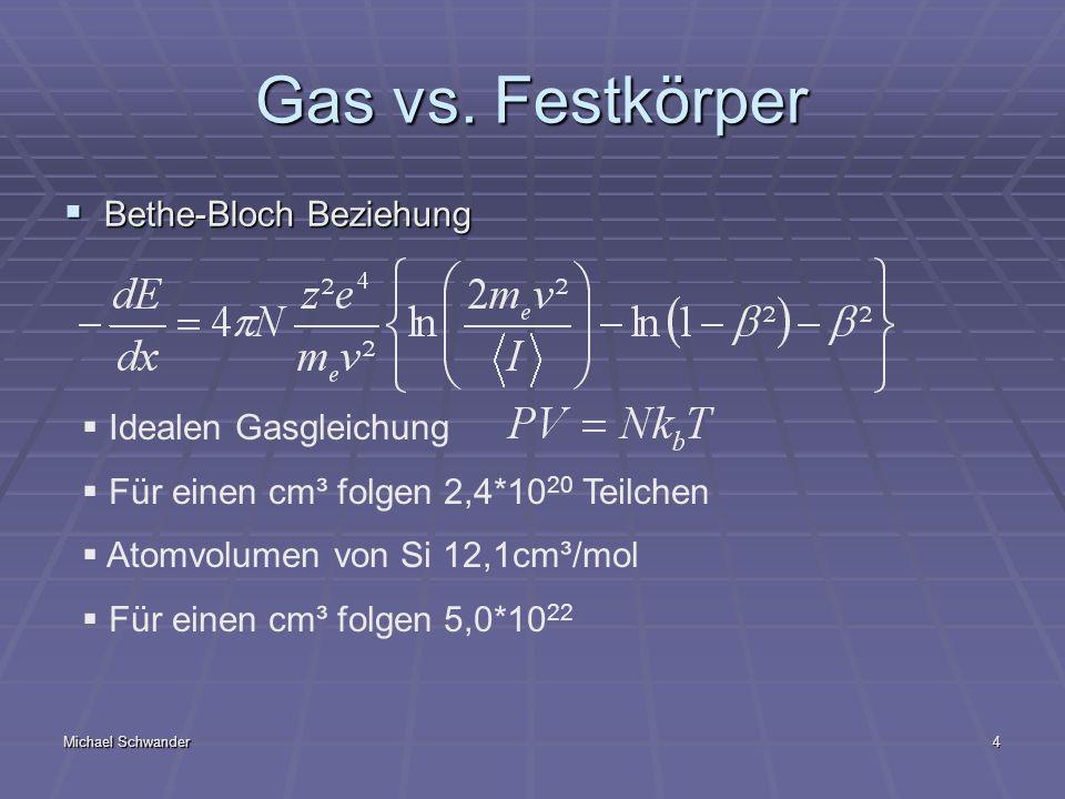 Michael Schwander4 Gas vs. Festkörper Bethe-Bloch Beziehung Bethe-Bloch Beziehung Idealen Gasgleichung Für einen cm³ folgen 2,4*10 20 Teilchen Atomvol