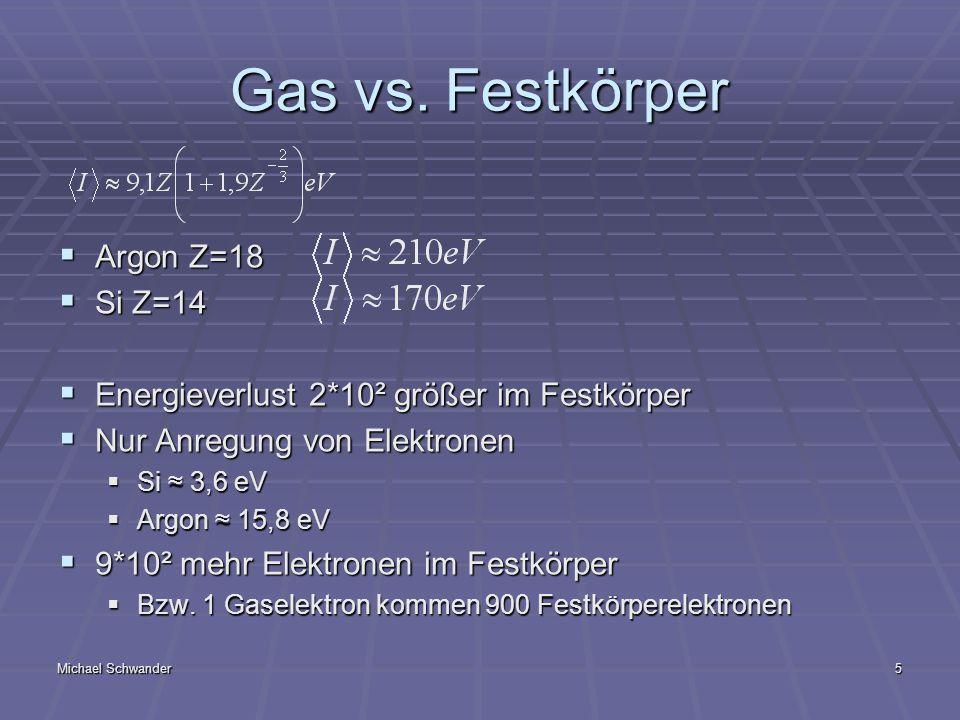 Michael Schwander5 Gas vs. Festkörper Argon Z=18 Argon Z=18 Si Z=14 Si Z=14 Energieverlust 2*10² größer im Festkörper Energieverlust 2*10² größer im F