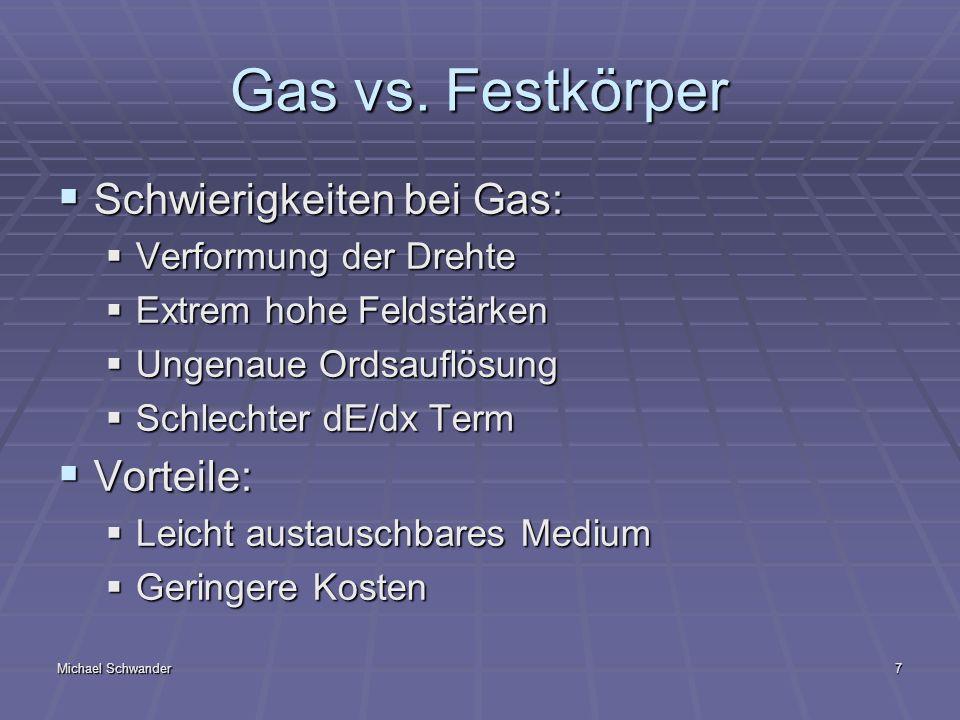 Michael Schwander7 Gas vs. Festkörper Schwierigkeiten bei Gas: Schwierigkeiten bei Gas: Verformung der Drehte Verformung der Drehte Extrem hohe Feldst