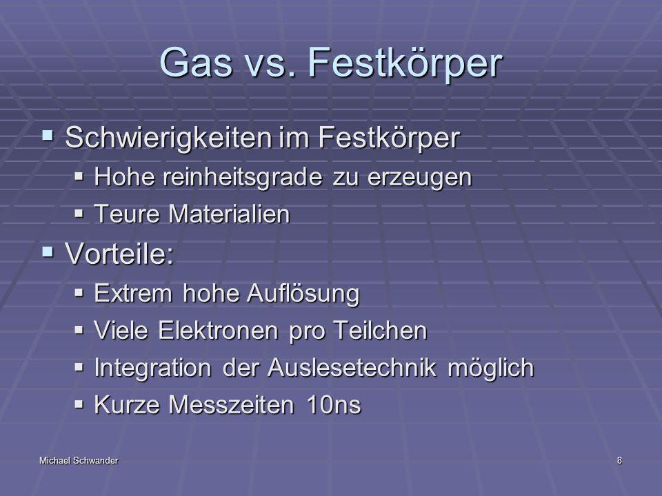 Michael Schwander8 Gas vs. Festkörper Schwierigkeiten im Festkörper Schwierigkeiten im Festkörper Hohe reinheitsgrade zu erzeugen Hohe reinheitsgrade