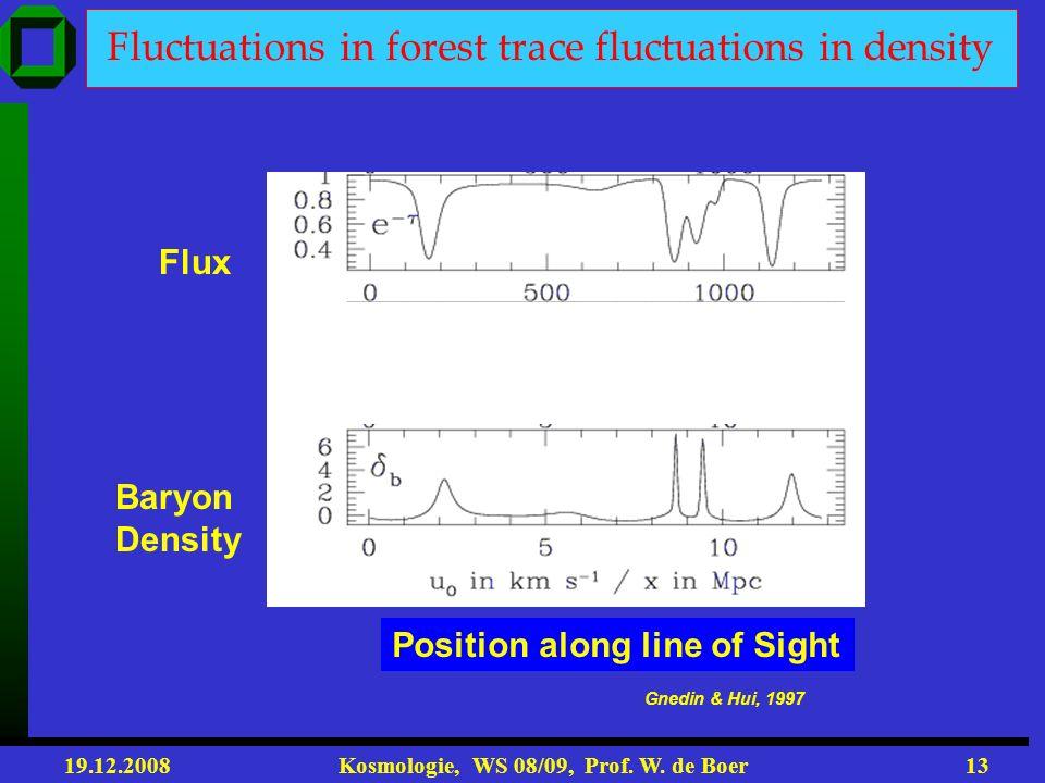 19.12.2008 Kosmologie, WS 08/09, Prof. W. de Boer12 Lyman-α Absorptionslinien zeigen DF als Fkt. von z