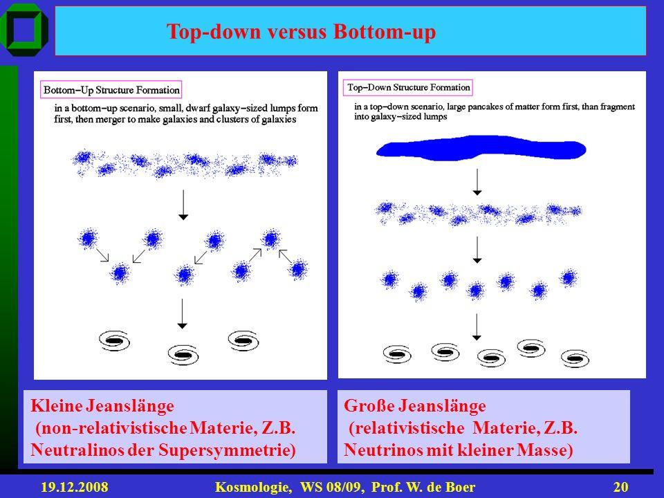 19.12.2008 Kosmologie, WS 08/09, Prof. W. de Boer19 Die Schallgeschwindigkeit fällt a) für DM wenn die Strahlungsdichte nicht mehr dominiert und b) fü