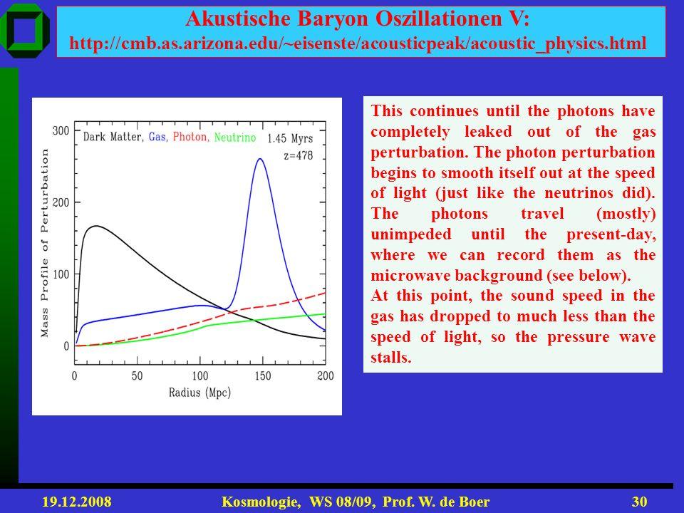 19.12.2008 Kosmologie, WS 08/09, Prof. W. de Boer29 Akustische Baryon Oszillationen IV: http://cmb.as.arizona.edu/~eisenste/acousticpeak/acoustic_phys