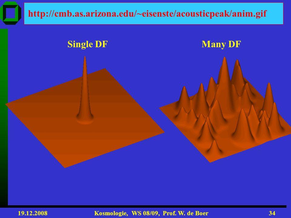 19.12.2008 Kosmologie, WS 08/09, Prof. W. de Boer33 Akustische Baryon Oszillationen VIII: http://cmb.as.arizona.edu/~eisenste/acousticpeak/acoustic_ph