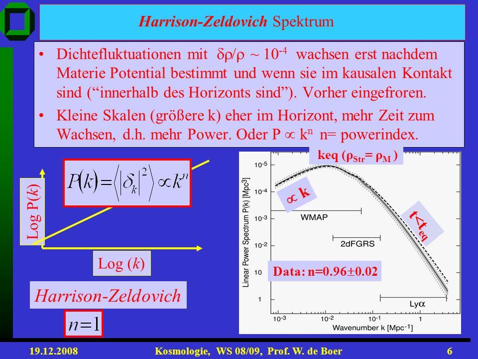 19.12.2008 Kosmologie, WS 08/09, Prof.W.