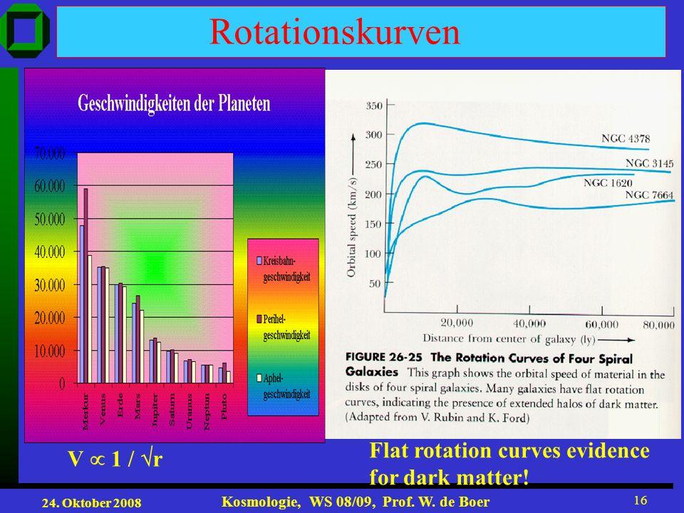 24. Oktober 2008 Kosmologie, WS 08/09, Prof. W. de Boer 16 Rotationskurven V 1 / r Flat rotation curves evidence for dark matter!