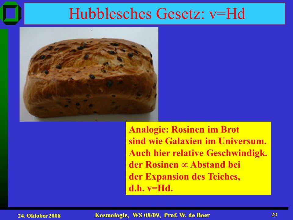 24. Oktober 2008 Kosmologie, WS 08/09, Prof. W. de Boer 20 Hubblesches Gesetz: v=Hd Analogie: Rosinen im Brot sind wie Galaxien im Universum. Auch hie